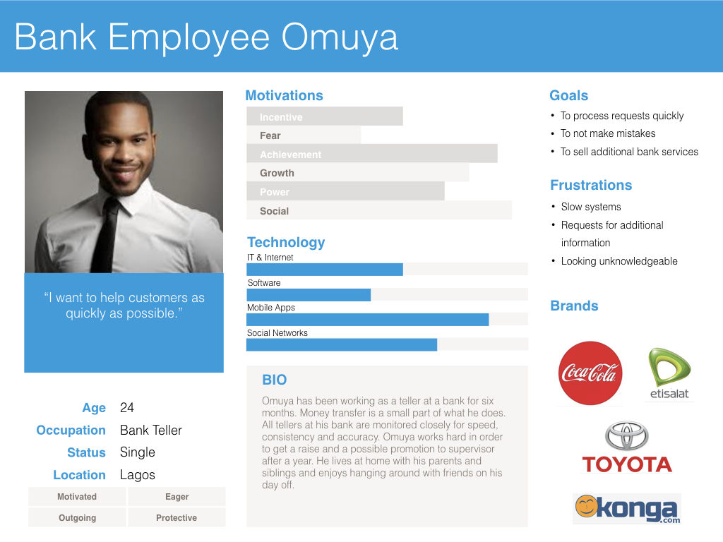 Persona of a bank employee agent.